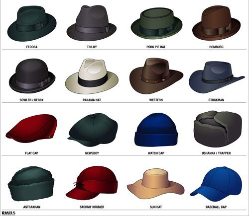 16 Stylish Men S Hats Hat Style Guide Man S Headwear Infographic Mens Hats Fashion Stylish Mens Hat Types Of Mens Hats