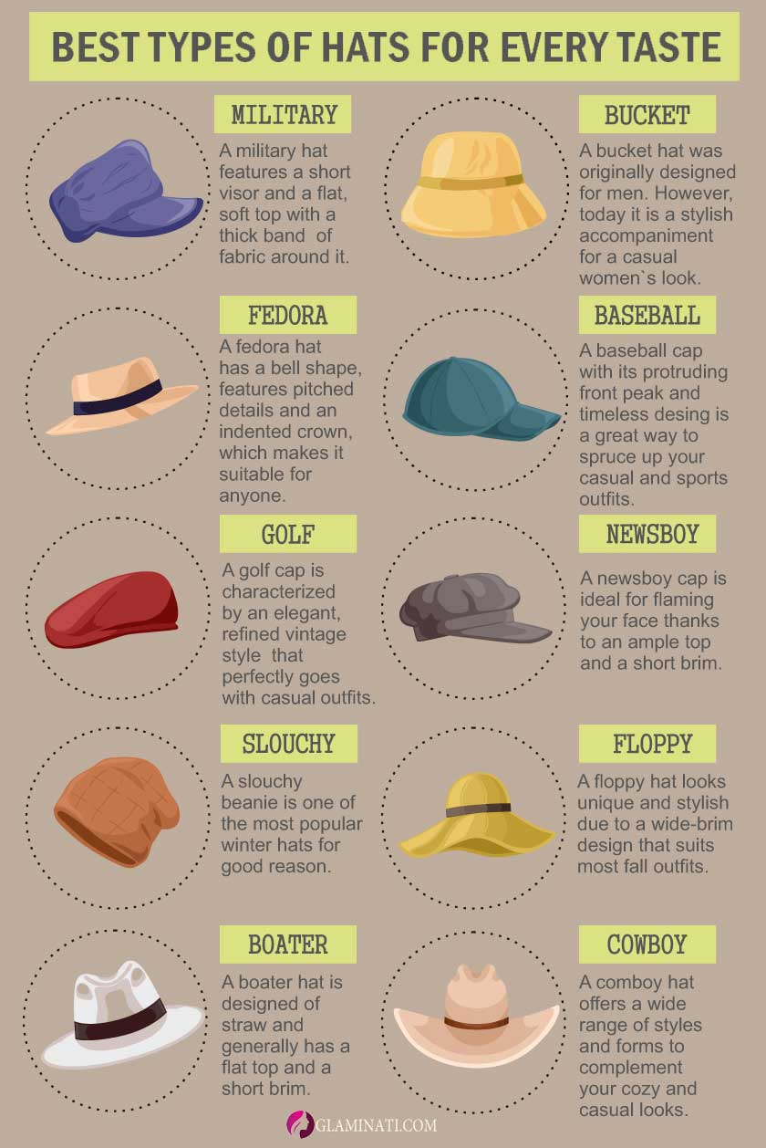 18 Types Of Hats To Fit Your Style Mood Image