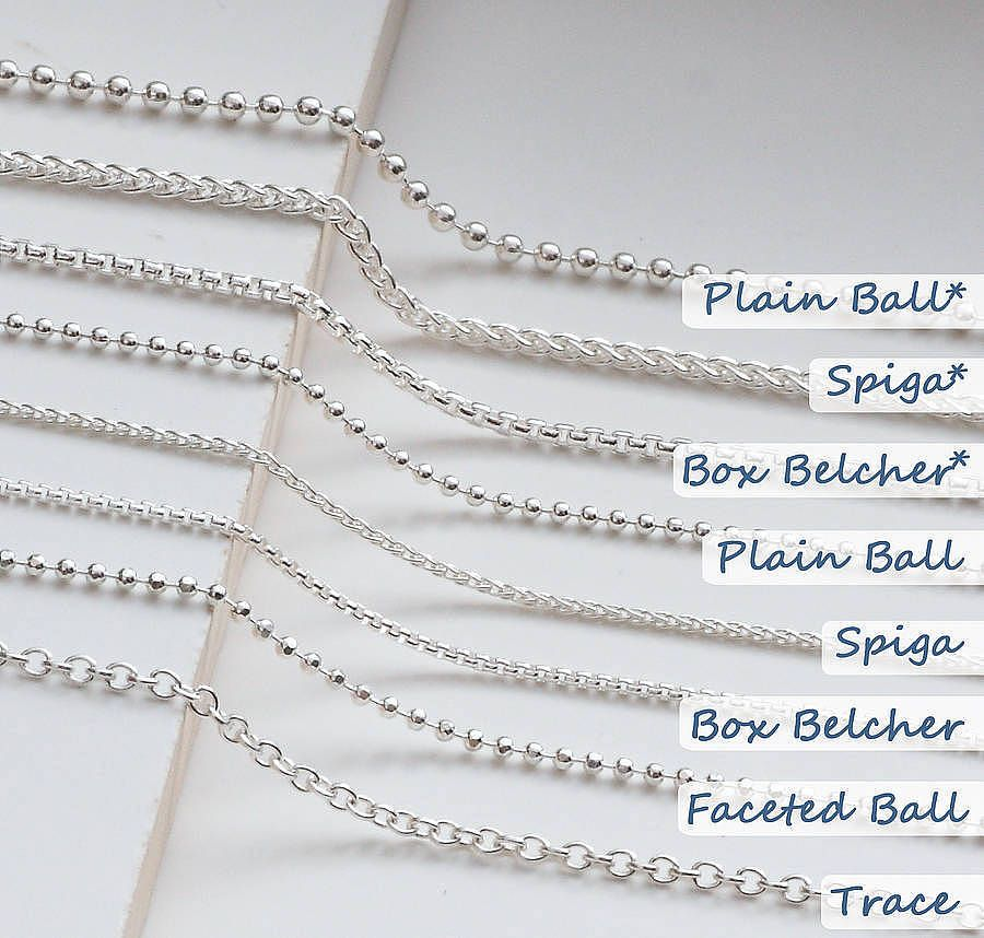 Pin By Sara Herewane On Necklaces Necklace Chain Types Diy Jewelry Necklace Silver Chain Style